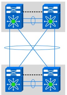 Cisco vPC B2B.PNG