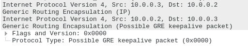 Cisco GRE Keepalive.png