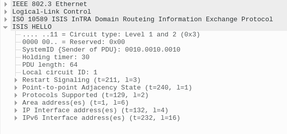 Cisco ISIS Hello P2P.png